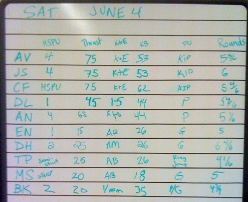 WOD Results - 6/4