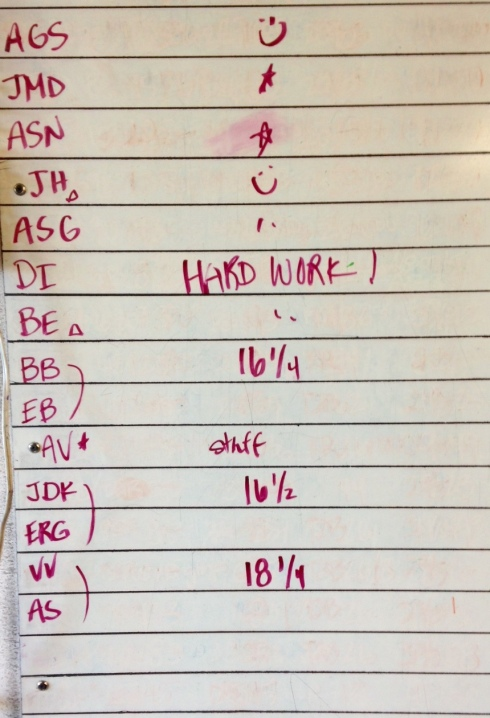 CROSSFIT 323 WOD RESULTS - 1/24 PART 1