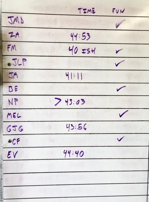 CROSSFIT 323 WOD RESULTS - 12/26