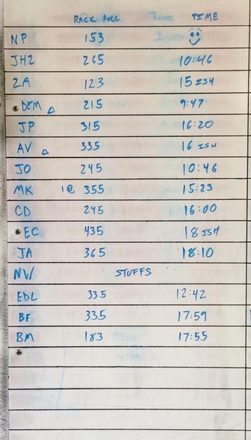 CROSSFIT 323 WOD RESULTS - 1/16