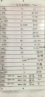 CROSSFIT 323 WOD RESULTS - 3/25 PART 1