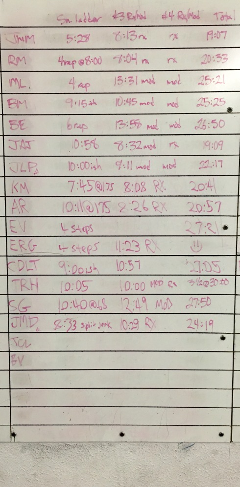 CROSSFIT 323 WOD RESULTS - 6/5