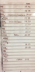 CROSSFIT 323 WOD RESULTS - 7/25 PART 1