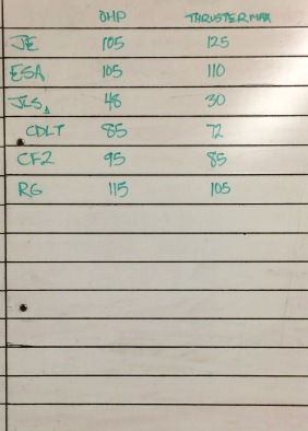 CROSSFIT 323 WOD RESULTS - 8/8 PART 3
