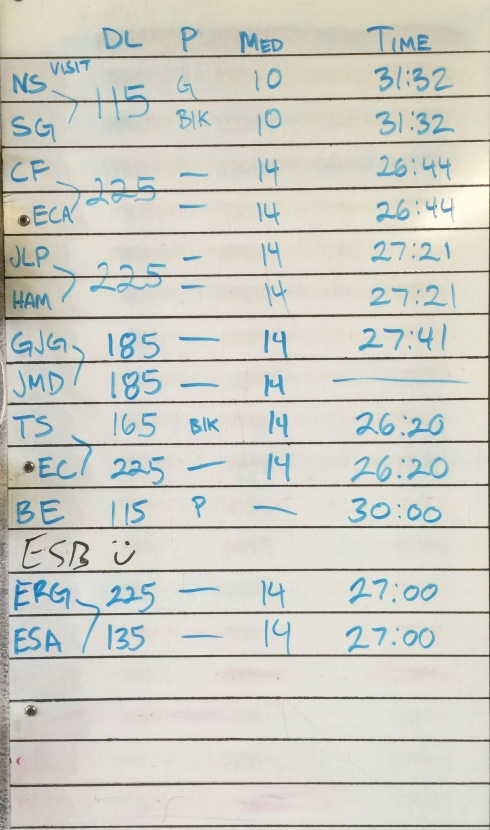 CROSSFIT 323 WOD RESULTS - 9/3