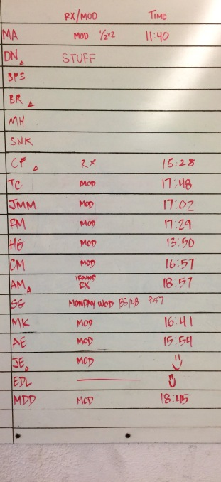 CROSSFIT 323 WOD RESULTS - 12/6 PART 2
