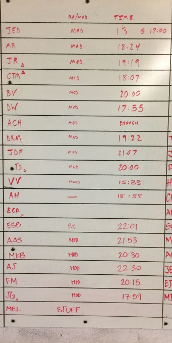 CROSSFIT 323 WOD RESULTS - 12/6 PART 1