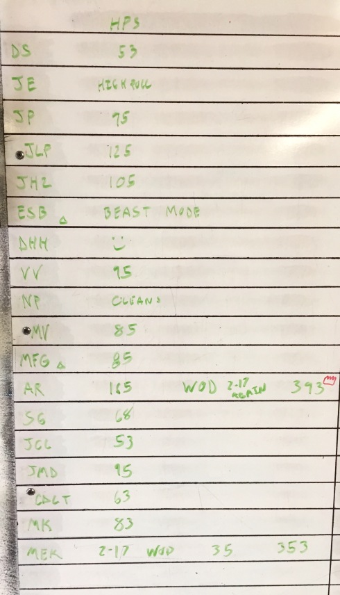 CROSSFIT 323 WOD RESULTS - 2/18