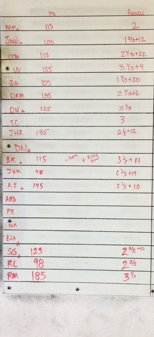 CROSSFIT 323 WOD RESULTS - 2/20 PART 1