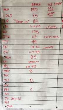 CROSSFIT 323 WOD RESULTS - 7/8 PART 1